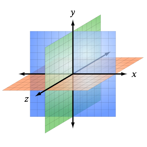 487px-3D_coordinate_system.svg