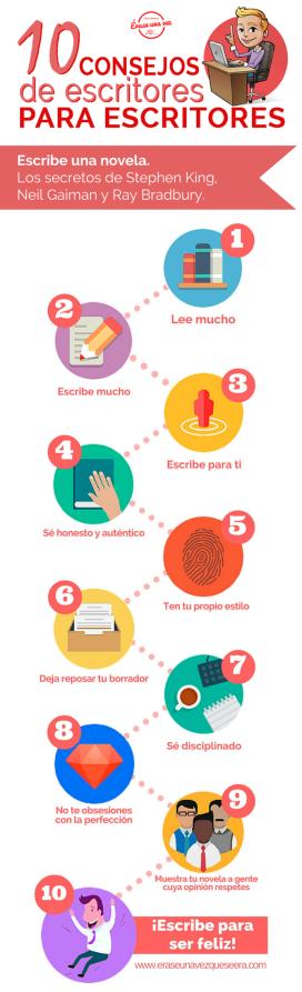 Infografia-diez-consejos-para-escritores